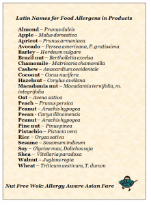 Latin names allergens in products