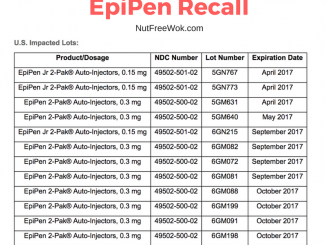 chart of epipen recall